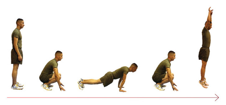 Burpees - Fully Body Workout